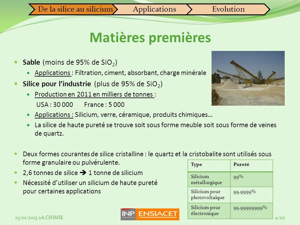 Matières premières Sable (moins de 95% de SiO 2 ) Applications : Filtration, ciment, absorbant, charge minérale Silice pour lindustrie (plus de 95% de
