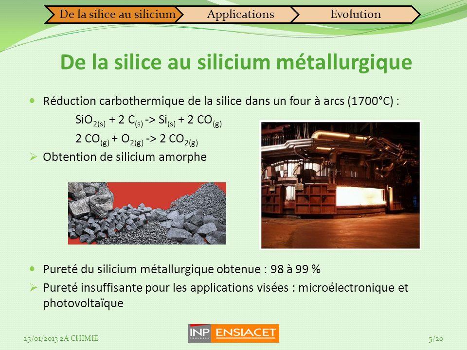 De la silice au silicium métallurgique 25/01/2013 2A CHIMIE5/20 Réduction carbothermique de la silice dans un four à arcs (1700°C) : SiO 2(s) + 2 C (s) -> Si (s) + 2 CO (g) 2 CO (g) + O 2(g) -> 2 CO 2(g) Obtention de silicium amorphe Pureté du silicium métallurgique obtenue : 98 à 99 % Pureté insuffisante pour les applications visées : microélectronique et photovoltaïque De la silice au siliciumApplicationsEvolution