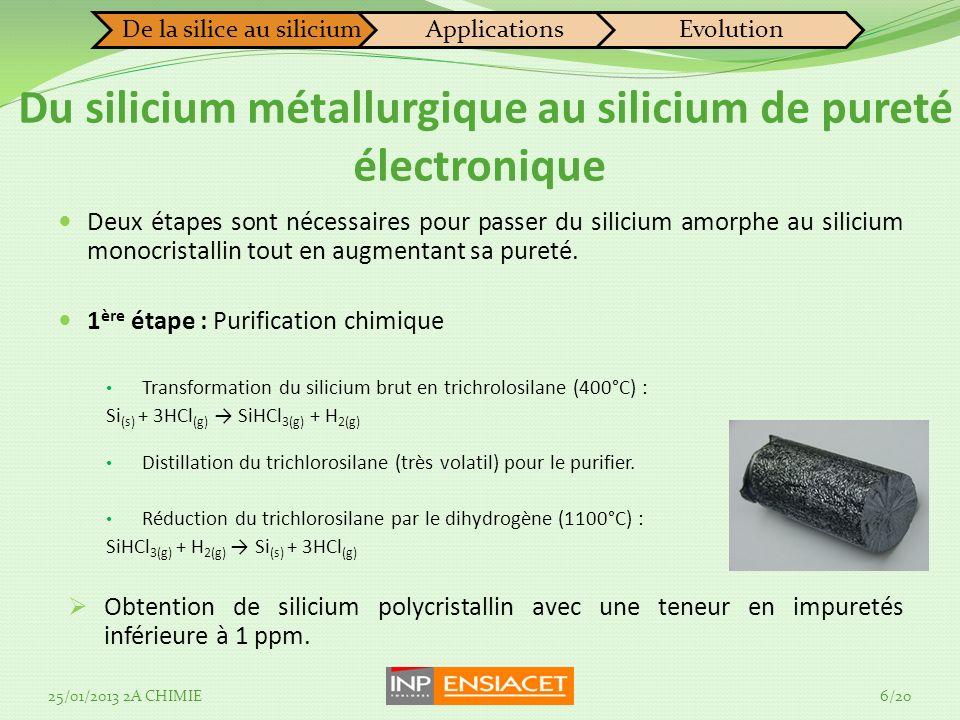 Du silicium métallurgique au silicium de pureté électronique 25/01/2013 2A CHIMIE6/20 De la silice au siliciumApplicationsEvolution Deux étapes sont nécessaires pour passer du silicium amorphe au silicium monocristallin tout en augmentant sa pureté.