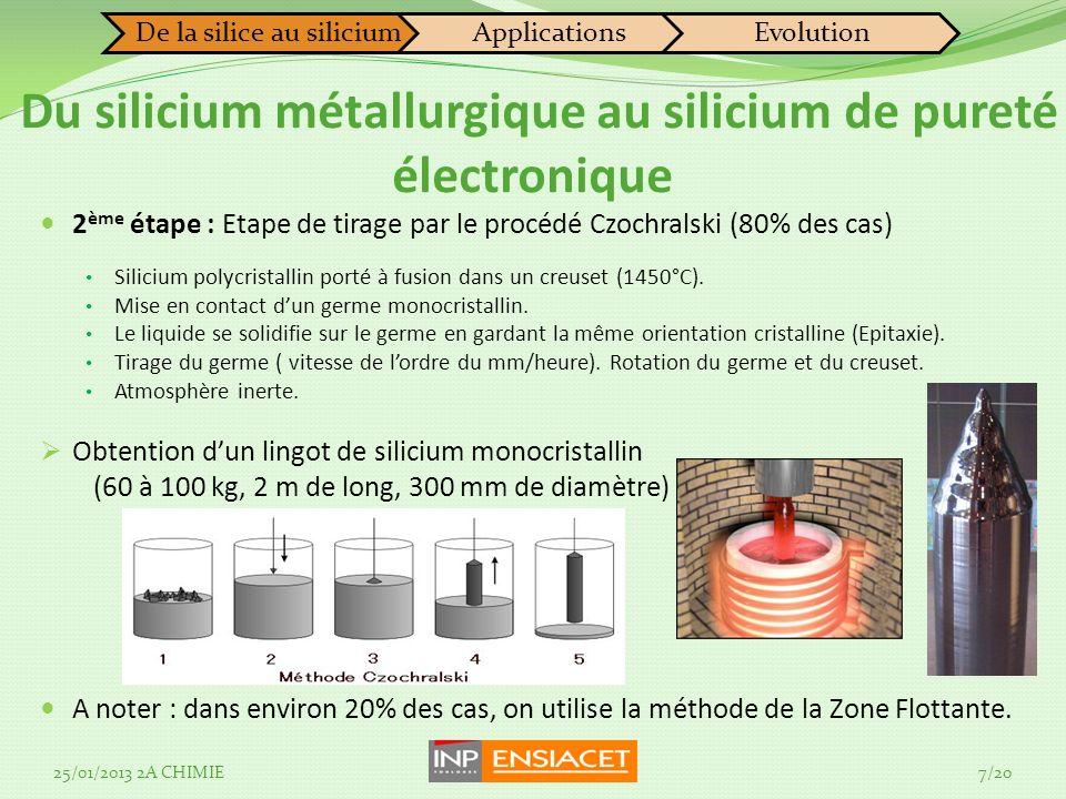 Du silicium métallurgique au silicium de pureté électronique 25/01/2013 2A CHIMIE7/20 De la silice au siliciumApplicationsEvolution 2 ème étape : Etape de tirage par le procédé Czochralski (80% des cas) Silicium polycristallin porté à fusion dans un creuset (1450°C).