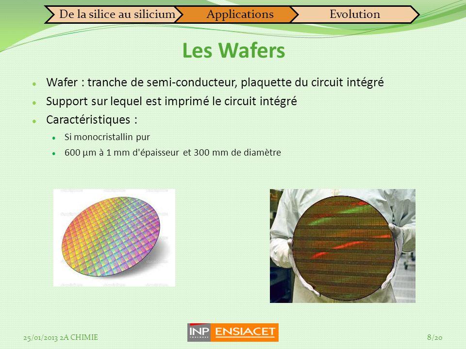 Les Wafers De la silice au siliciumApplicationsEvolution Wafer : tranche de semi-conducteur, plaquette du circuit intégré Support sur lequel est impri