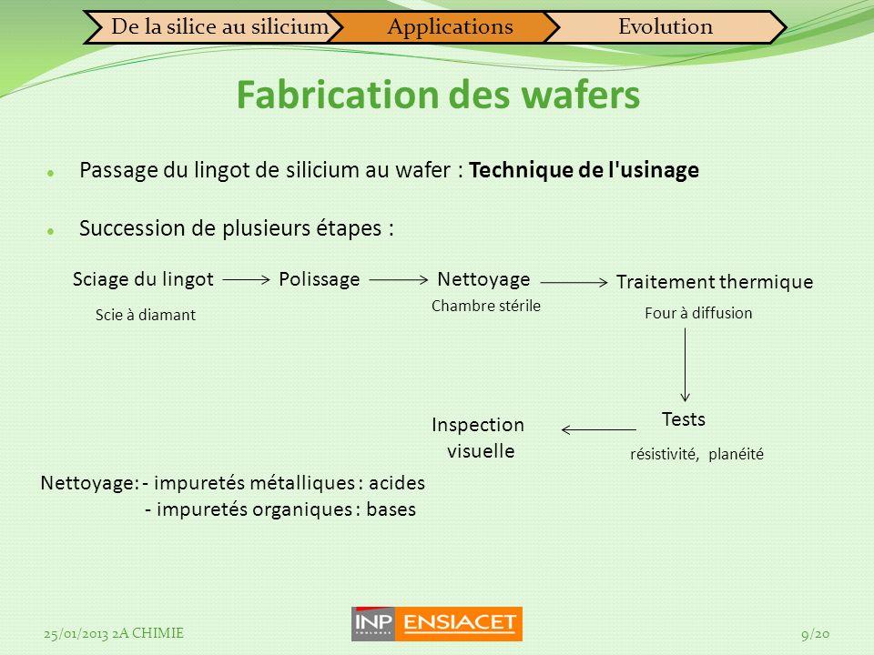 Passage du lingot de silicium au wafer : Technique de l'usinage Succession de plusieurs étapes : PolissageNettoyage Tests Inspection visuelle Scie à d