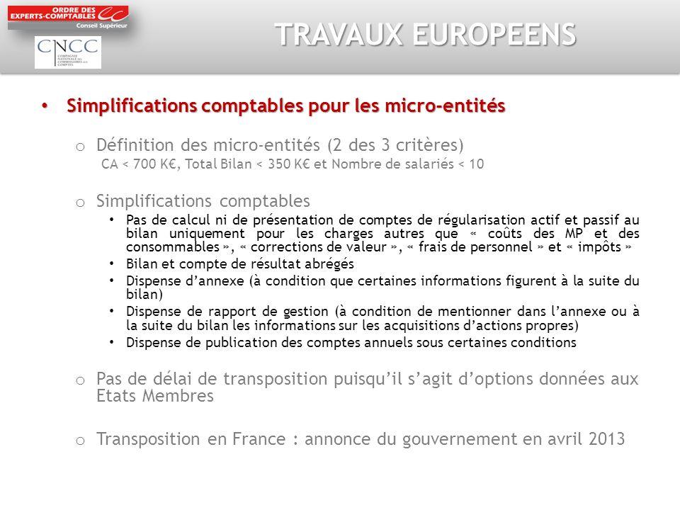 TRAVAUX EUROPEENS Simplifications comptables pour les micro-entités Simplifications comptables pour les micro-entités o Définition des micro-entités (