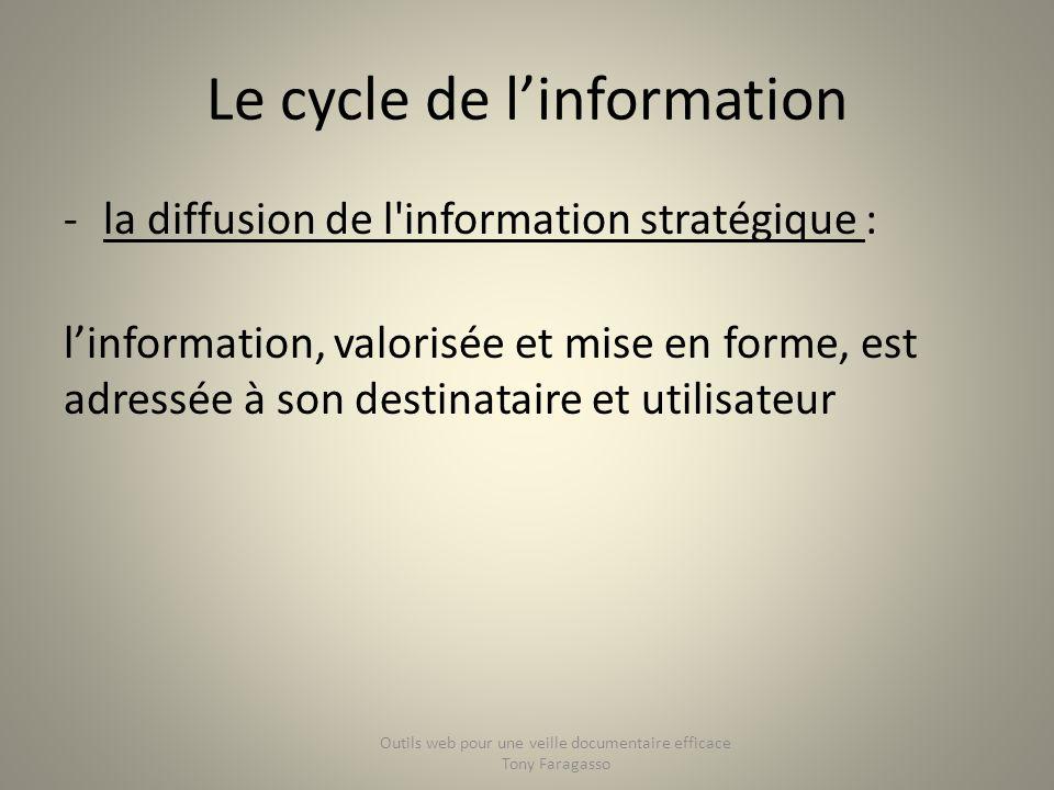 Le cycle de linformation -la diffusion de l'information stratégique : linformation, valorisée et mise en forme, est adressée à son destinataire et uti