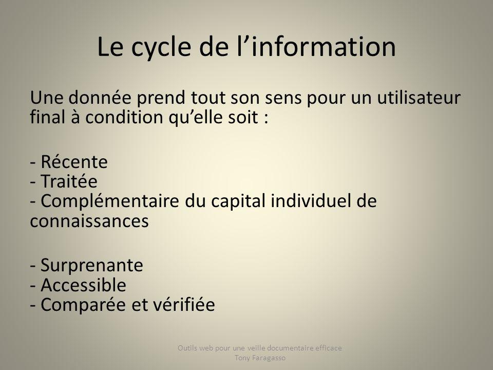 Le cycle de linformation Une donnée prend tout son sens pour un utilisateur final à condition quelle soit : - Récente - Traitée - Complémentaire du ca