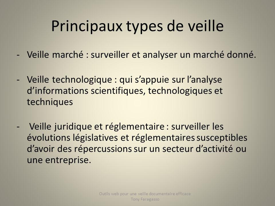 Principaux types de veille -Veille marché : surveiller et analyser un marché donné. -Veille technologique : qui sappuie sur lanalyse dinformations sci
