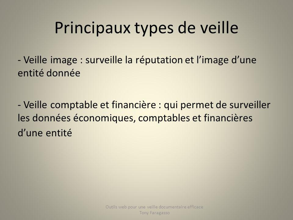 Principaux types de veille - Veille image : surveille la réputation et limage dune entité donnée - Veille comptable et financière : qui permet de surv