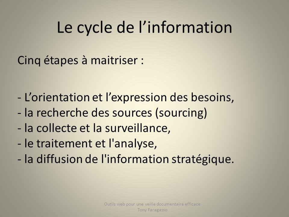 Le cycle de linformation Cinq étapes à maitriser : - Lorientation et lexpression des besoins, - la recherche des sources (sourcing) - la collecte et l
