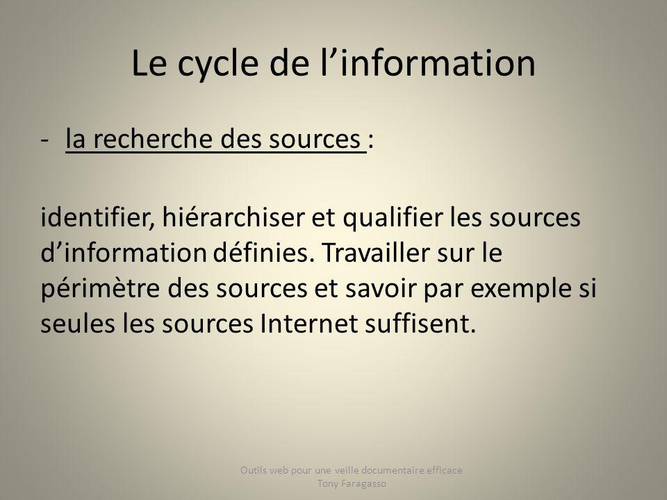 Le cycle de linformation -la recherche des sources : identifier, hiérarchiser et qualifier les sources dinformation définies. Travailler sur le périmè