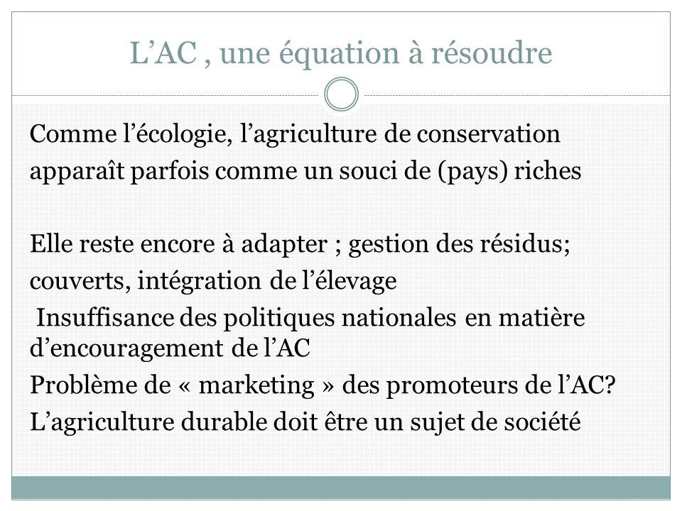 LAC, une équation à résoudre Comme lécologie, lagriculture de conservation apparaît parfois comme un souci de (pays) riches Elle reste encore à adapter ; gestion des résidus; couverts, intégration de lélevage Insuffisance des politiques nationales en matière dencouragement de lAC Problème de « marketing » des promoteurs de lAC.