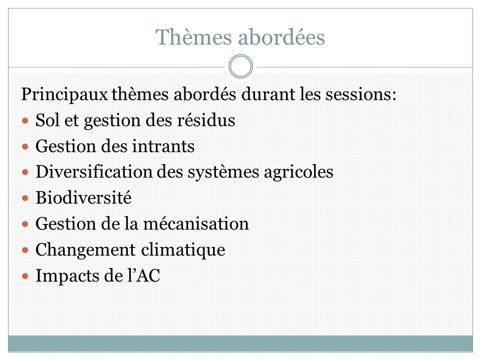 Thèmes abordées Principaux thèmes abordés durant les sessions: Sol et gestion des résidus Gestion des intrants Diversification des systèmes agricoles Biodiversité Gestion de la mécanisation Changement climatique Impacts de lAC