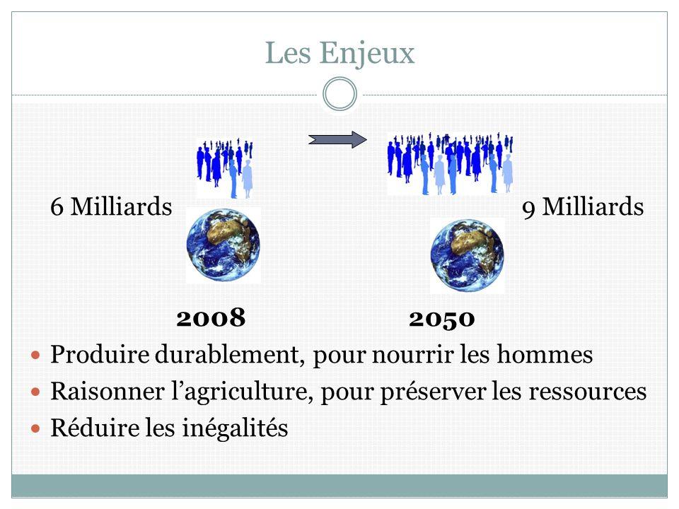Les Enjeux 6 Milliards 9 Milliards 2008 2050 Produire durablement, pour nourrir les hommes Raisonner lagriculture, pour préserver les ressources Réduire les inégalités