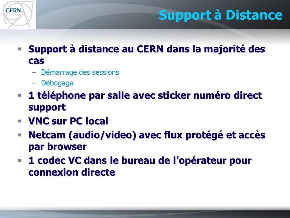 Support à Distance Support à distance au CERN dans la majorité des cas Support à distance au CERN dans la majorité des cas –Démarrage des sessions –Dé