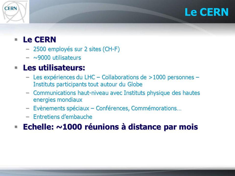 Le CERN Le CERN Le CERN –2500 employés sur 2 sites (CH-F) –~9000 utilisateurs Les utilisateurs: Les utilisateurs: –Les expériences du LHC – Collaborat
