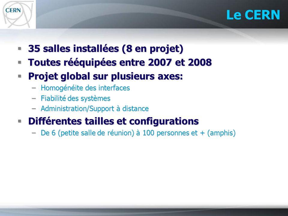 Le CERN 35 salles installées (8 en projet) 35 salles installées (8 en projet) Toutes rééquipées entre 2007 et 2008 Toutes rééquipées entre 2007 et 200