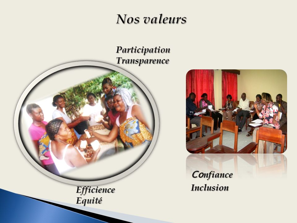 EfficienceEquité ParticipationTransparence