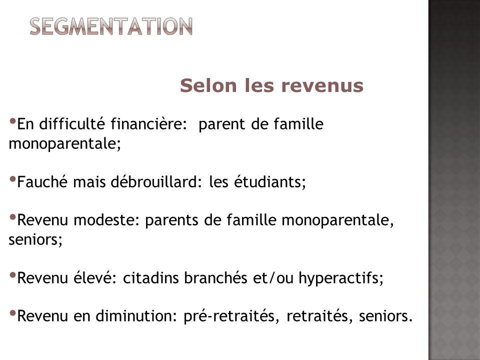 Selon les revenus En difficulté financière: parent de famille monoparentale; Fauché mais débrouillard: les étudiants; Revenu modeste: parents de famil
