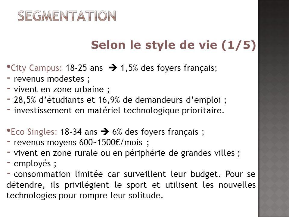 Selon le style de vie (1/5) City Campus: 18-25 ans 1,5% des foyers français; - revenus modestes ; - vivent en zone urbaine ; - 28,5% détudiants et 16,