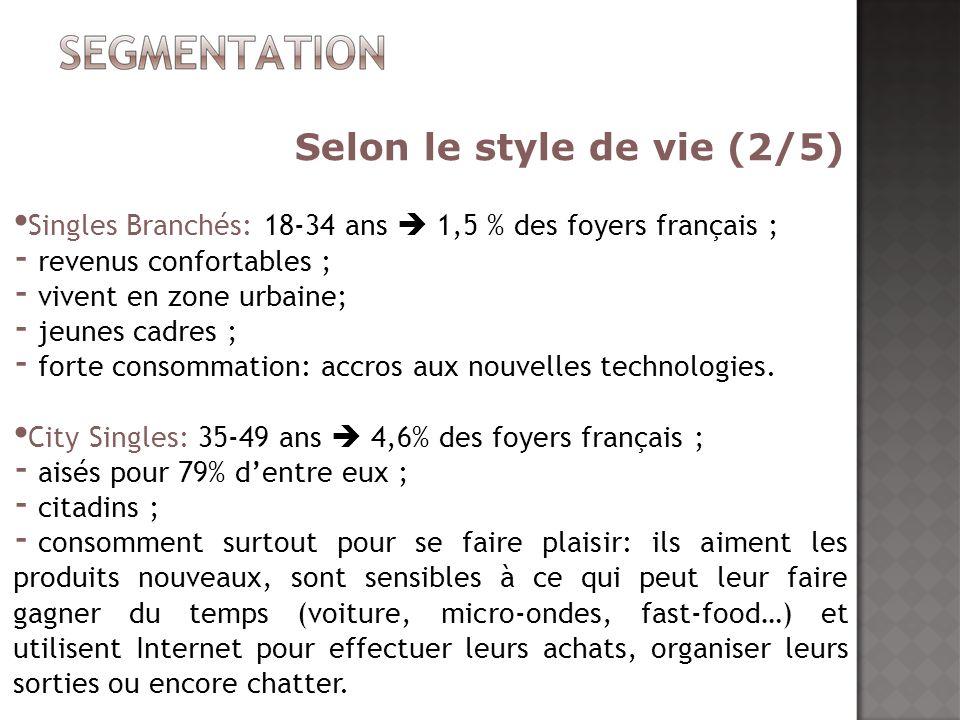 Singles Branchés: 18-34 ans 1,5 % des foyers français ; - revenus confortables ; - vivent en zone urbaine; - jeunes cadres ; - forte consommation: acc