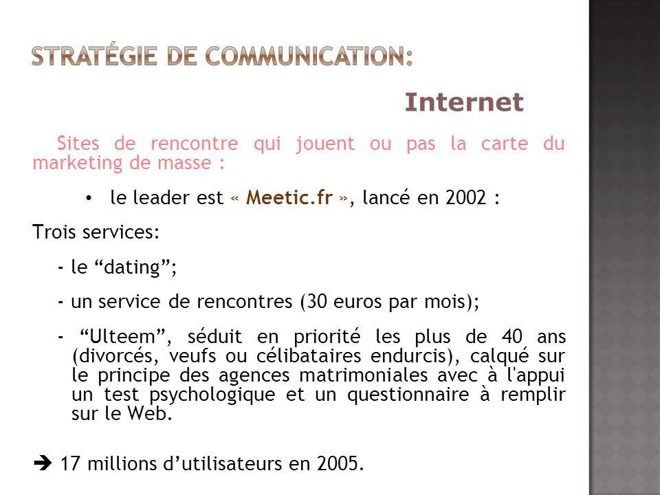 Sites de rencontre qui jouent ou pas la carte du marketing de masse : le leader est « Meetic.fr », lancé en 2002 : Trois services: - le dating; - un s