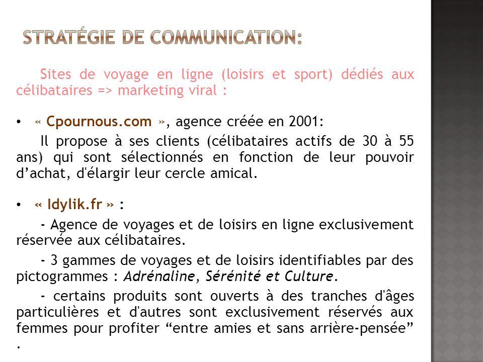 Sites de voyage en ligne (loisirs et sport) dédiés aux célibataires => marketing viral : « Cpournous.com », agence créée en 2001: Il propose à ses cli