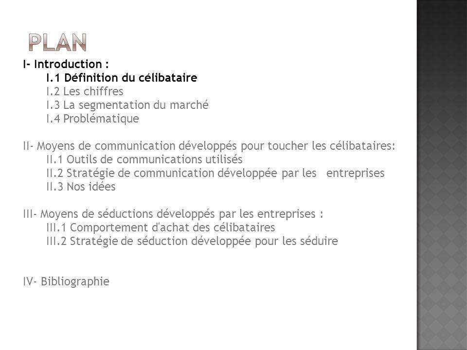 I- Introduction : I.1 Définition du célibataire I.2 Les chiffres I.3 La segmentation du marché I.4 Problématique II- Moyens de communication développé