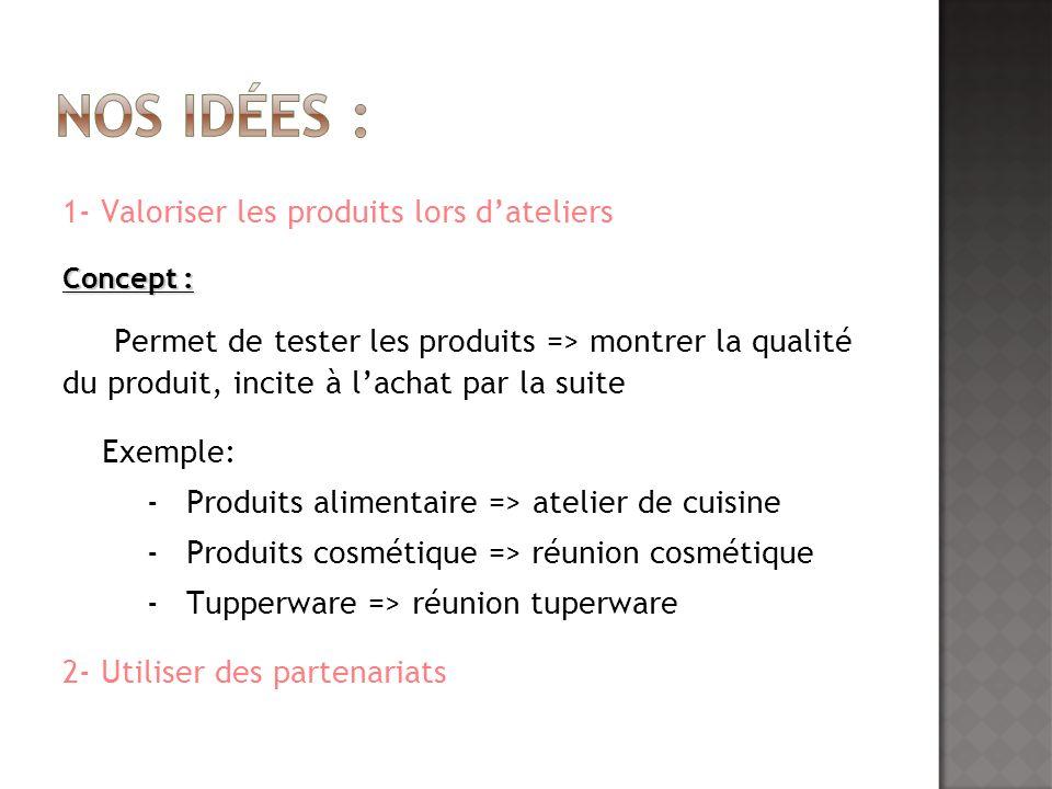 1- Valoriser les produits lors dateliers Concept : Permet de tester les produits => montrer la qualité du produit, incite à lachat par la suite Exempl