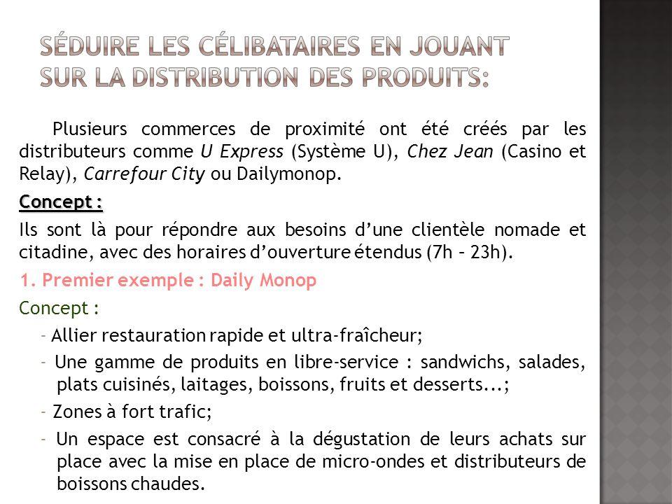 Plusieurs commerces de proximité ont été créés par les distributeurs comme U Express (Système U), Chez Jean (Casino et Relay), Carrefour City ou Daily