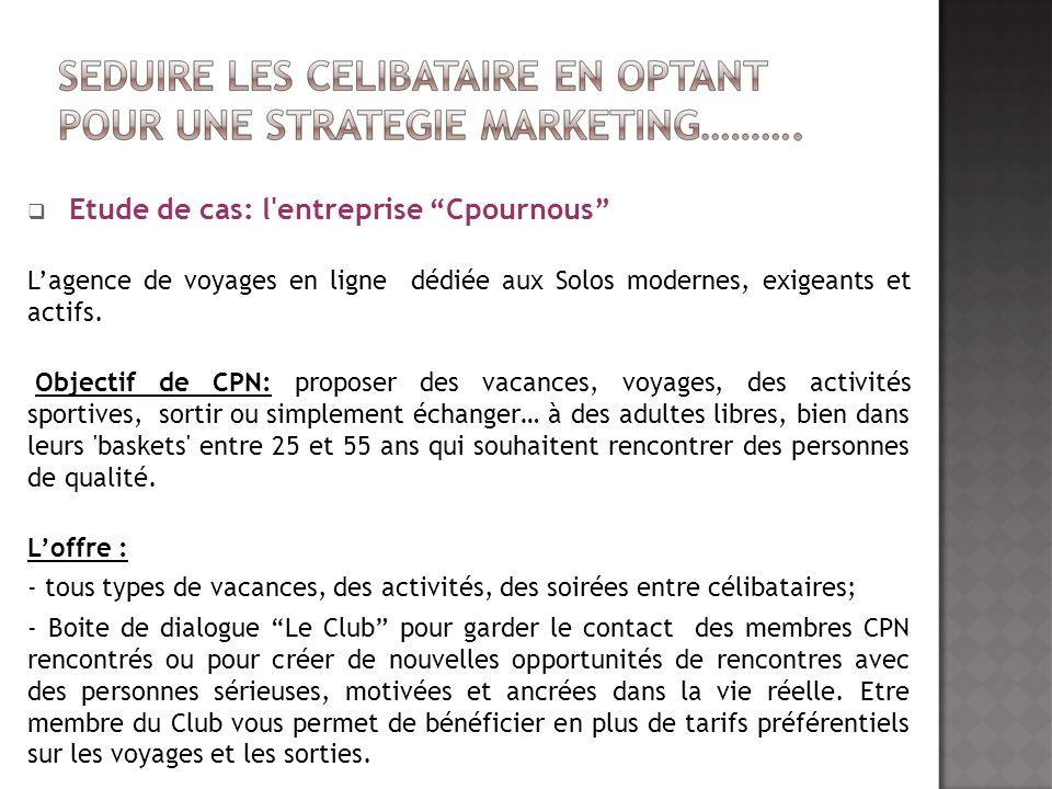 Etude de cas: l'entreprise Cpournous Lagence de voyages en ligne dédiée aux Solos modernes, exigeants et actifs. Objectif de CPN: proposer des vacance