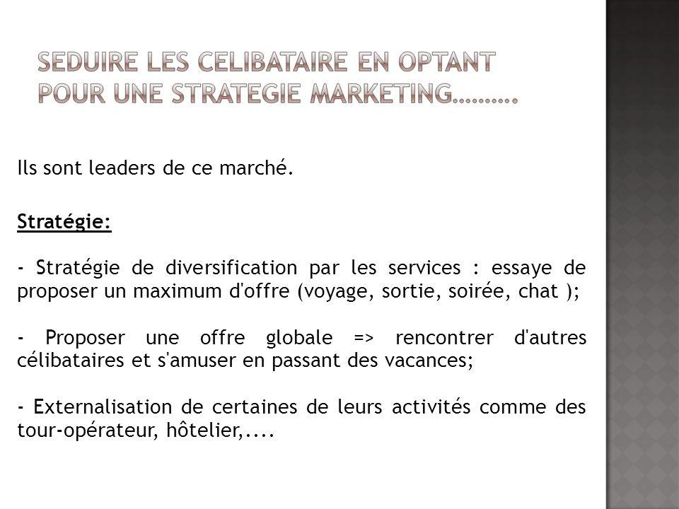 Ils sont leaders de ce marché. Stratégie: - Stratégie de diversification par les services : essaye de proposer un maximum d'offre (voyage, sortie, soi