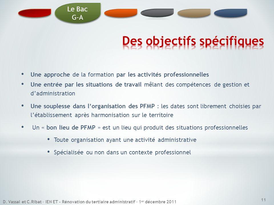 Une approche de la formation par les activités professionnelles 11 Une entrée par les situations de travail mêlant des compétences de gestion et dadmi