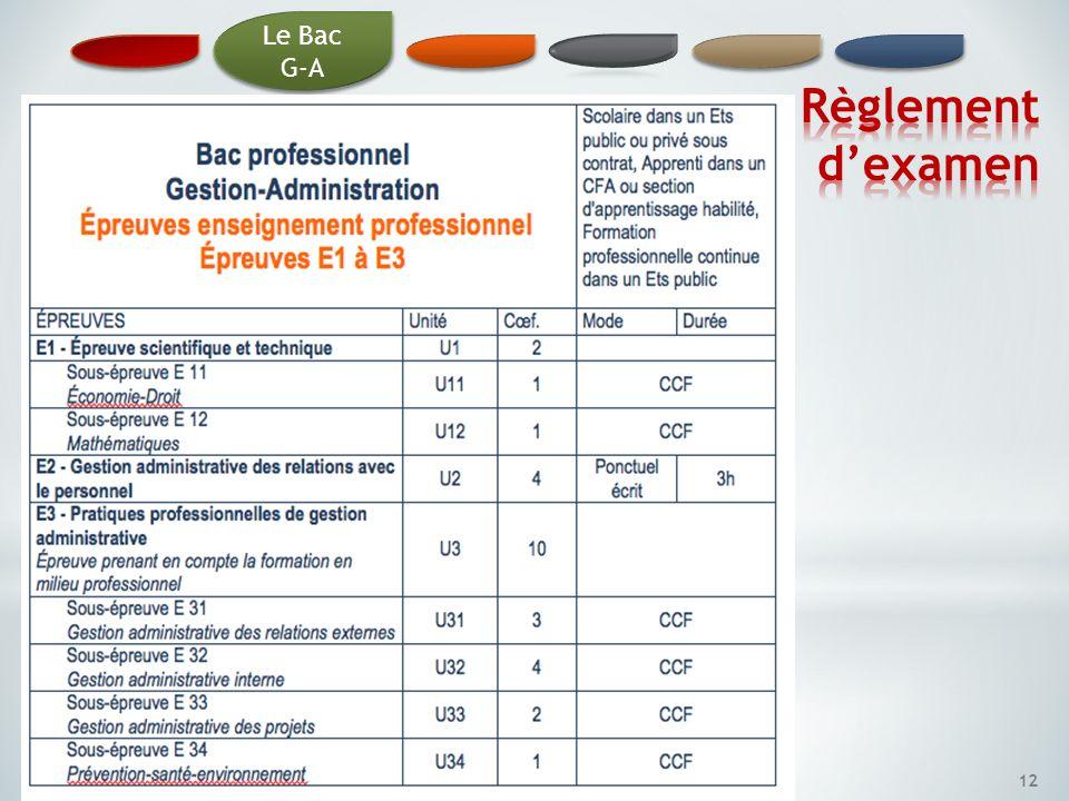 12 Le Bac G-A