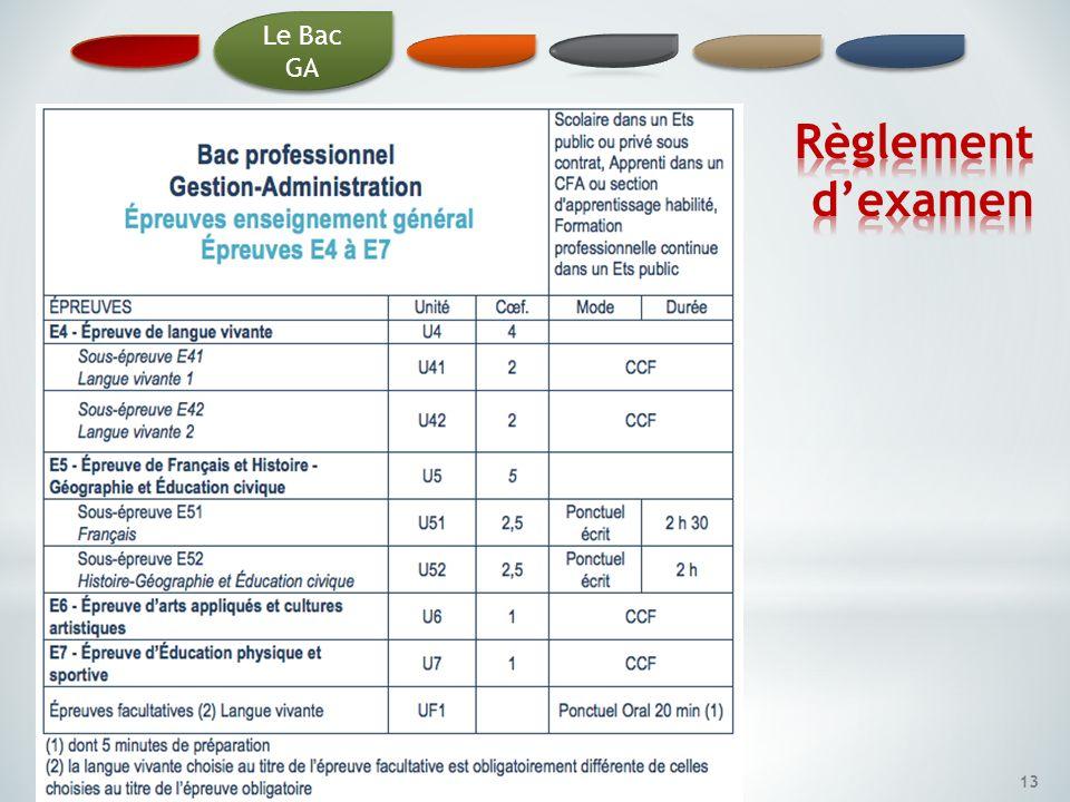 13 Le Bac GA