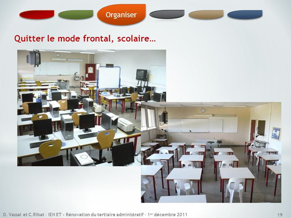 Quitter le mode frontal, scolaire… Organiser 19 D. Vassal et C.Ribat – IEN ET - Rénovation du tertiaire administratif – 1 er décembre 2011