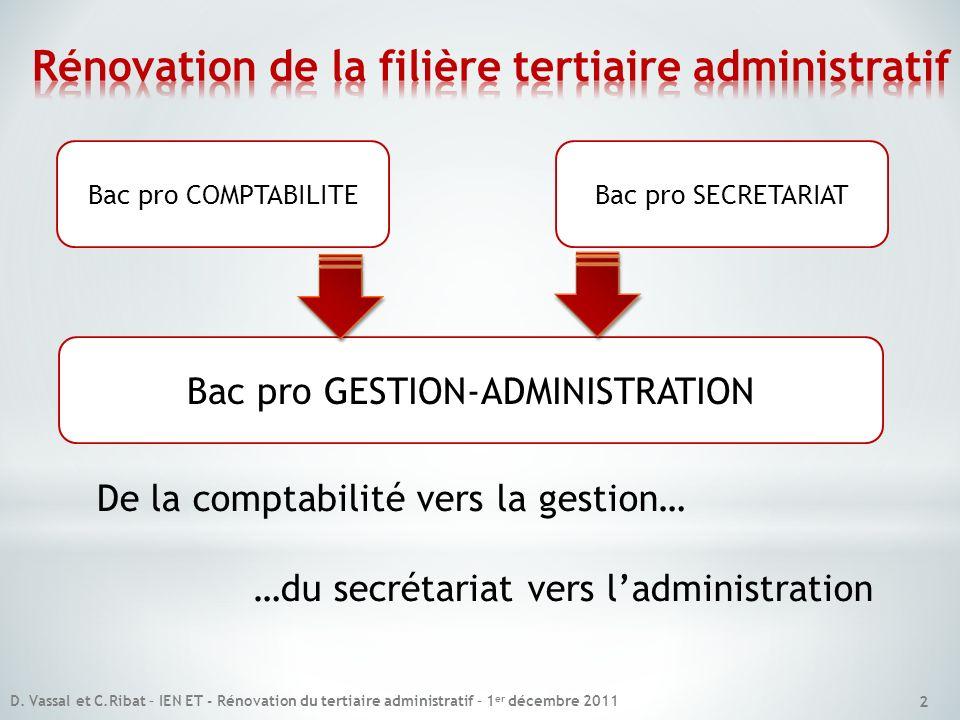 Bac pro COMPTABILITEBac pro SECRETARIAT Bac pro GESTION-ADMINISTRATION De la comptabilité vers la gestion… …du secrétariat vers ladministration 2 D. V