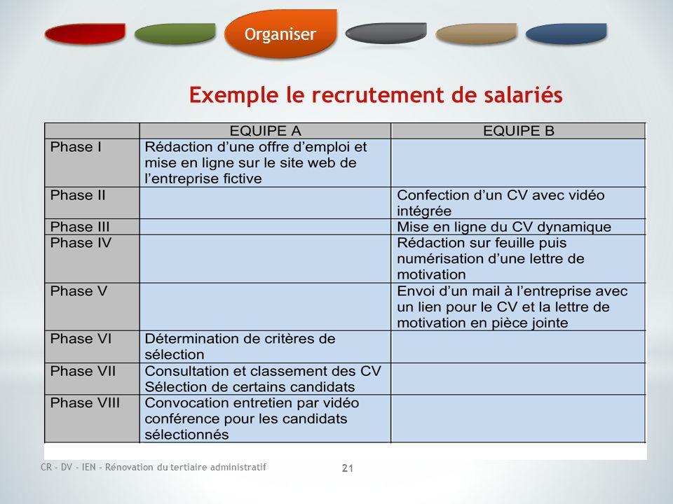 CR – DV - IEN - Rénovation du tertiaire administratif 21 Organiser Exemple le recrutement de salariés