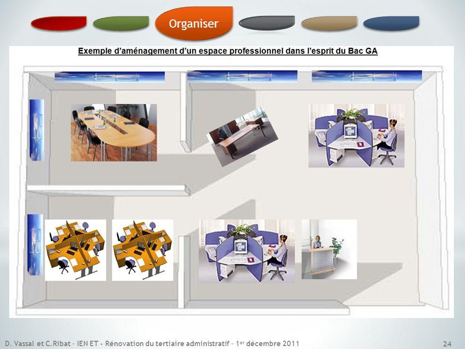 …pour aller vers un espace professionnel polyvalent Organiser 24 D. Vassal et C.Ribat – IEN ET - Rénovation du tertiaire administratif – 1 er décembre