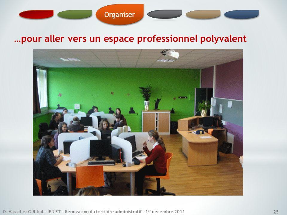 …pour aller vers un espace professionnel polyvalent Organiser 25 D. Vassal et C.Ribat – IEN ET - Rénovation du tertiaire administratif – 1 er décembre