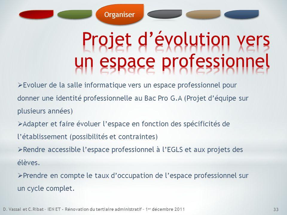 33 D. Vassal et C.Ribat – IEN ET - Rénovation du tertiaire administratif – 1 er décembre 2011 Organiser Evoluer de la salle informatique vers un espac