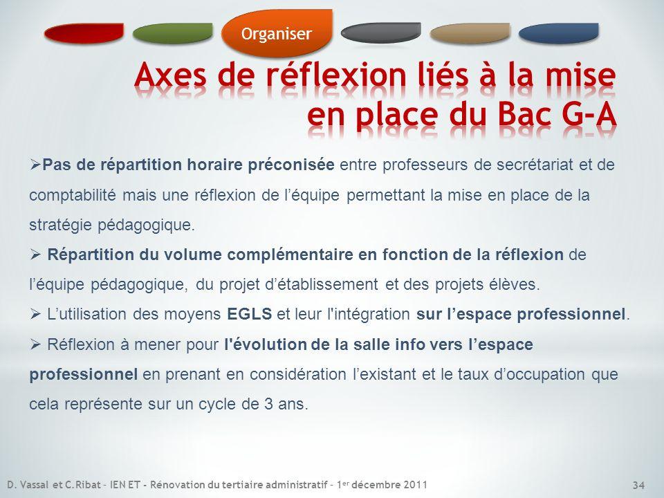 34 D. Vassal et C.Ribat – IEN ET - Rénovation du tertiaire administratif – 1 er décembre 2011 Organiser Pas de répartition horaire préconisée entre pr