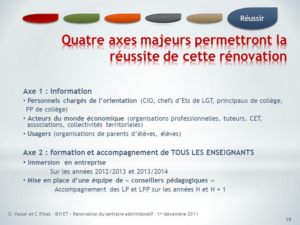 Axe 1 : information Personnels chargés de lorientation (CIO, chefs dEts de LGT, principaux de collège, PP de collège) Acteurs du monde économique (org