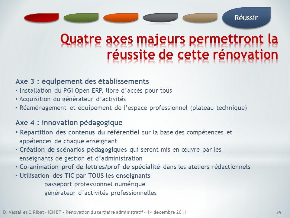 Axe 4 : innovation pédagogique Répartition des contenus du référentiel sur la base des compétences et appétences de chaque enseignant Création de scén