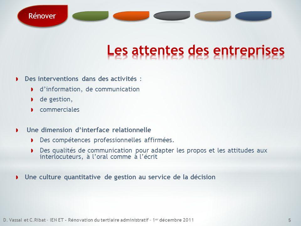 Des interventions dans des activités : dinformation, de communication de gestion, commerciales Une dimension dinterface relationnelle Des compétences