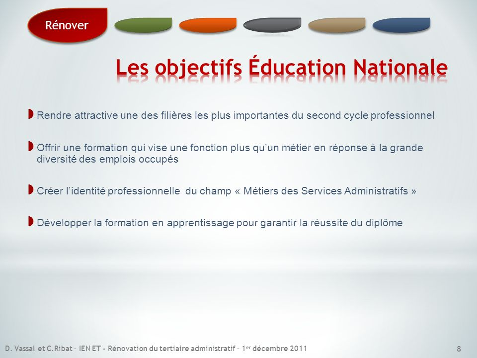 Quitter le mode frontal, scolaire… Organiser 19 D.
