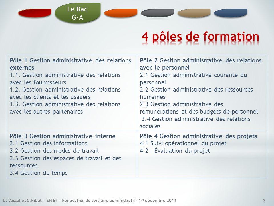 Pôle 1 Gestion administrative des relations externes 1.1. Gestion administrative des relations avec les fournisseurs 1.2. Gestion administrative des r