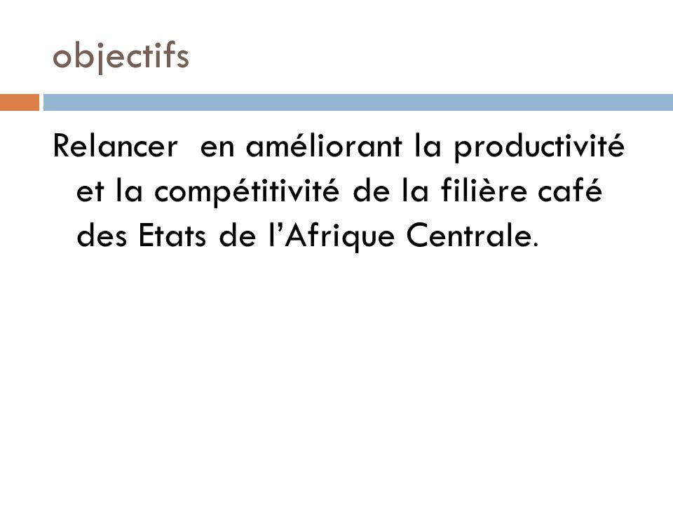 objectifs Relancer en améliorant la productivité et la compétitivité de la filière café des Etats de lAfrique Centrale.