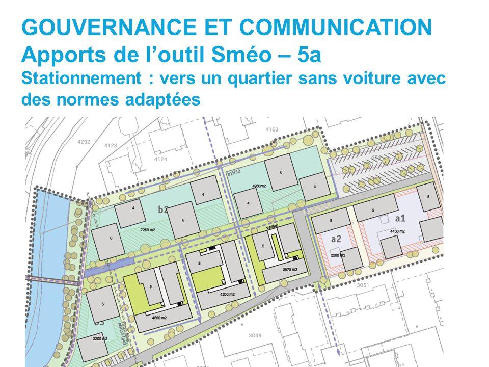 GOUVERNANCE ET COMMUNICATION Apports de loutil Sméo – 5a Stationnement : vers un quartier sans voiture avec des normes adaptées