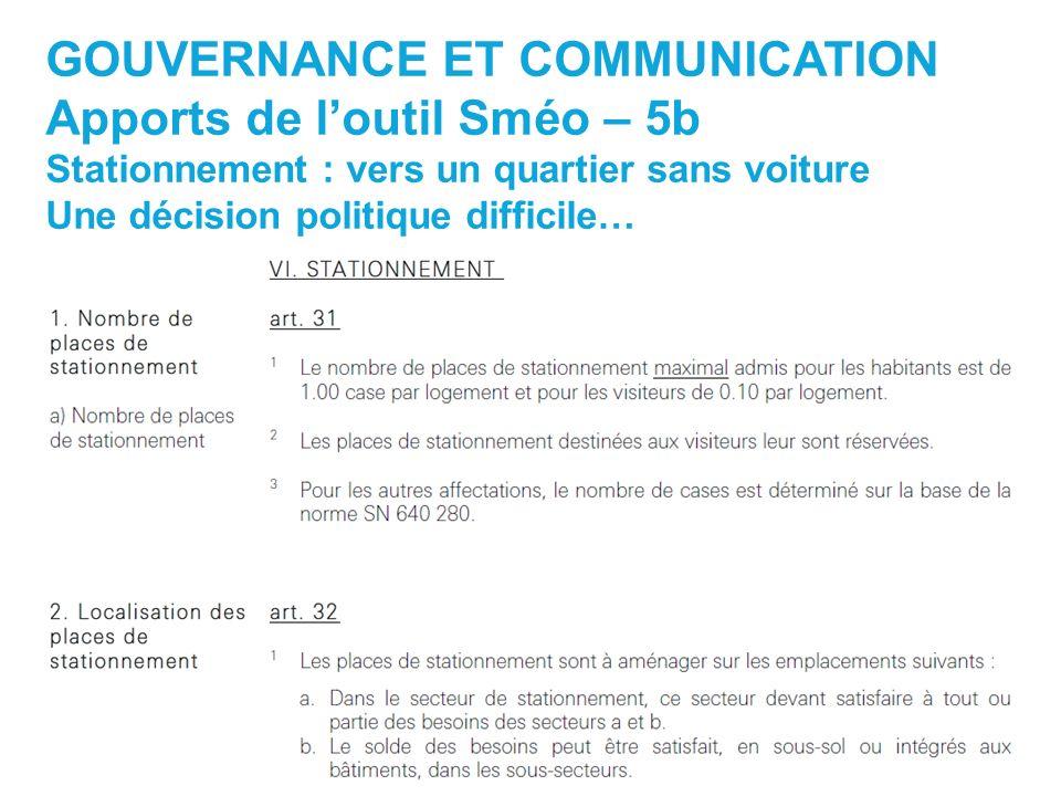GOUVERNANCE ET COMMUNICATION Apports de loutil Sméo – 5b Stationnement : vers un quartier sans voiture Une décision politique difficile…