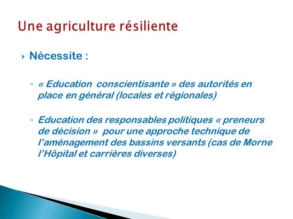 Nécessite : « Education conscientisante » des autorités en place en général (locales et régionales) Education des responsables politiques « preneurs d