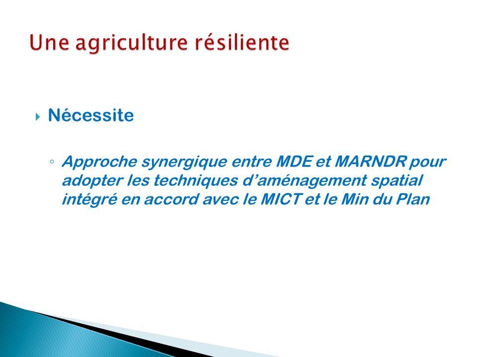 Nécessite Approche synergique entre MDE et MARNDR pour adopter les techniques daménagement spatial intégré en accord avec le MICT et le Min du Plan